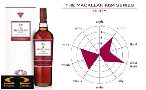 Macallan_Ruby_500.jpg